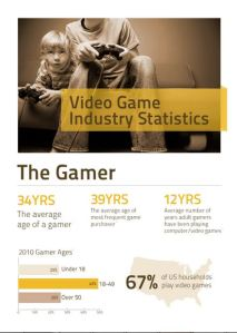 video gamer stats picture
